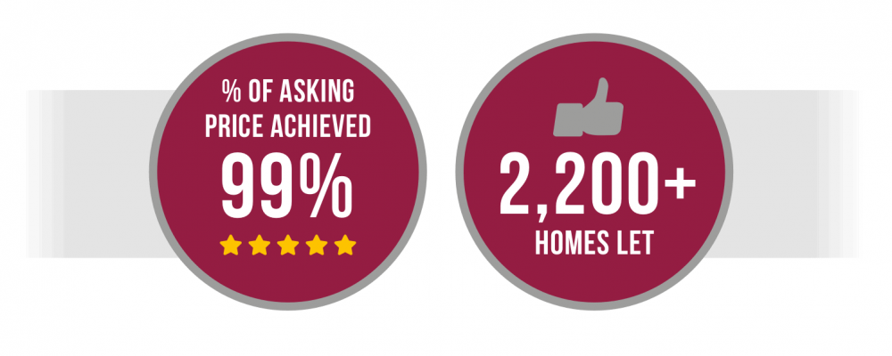 lettings_results